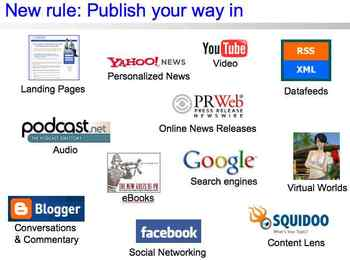 Publish_your_way_in