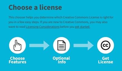 CC choose a license