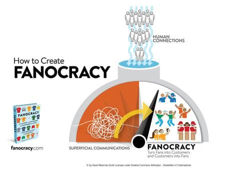 FANOCRACY How to Create