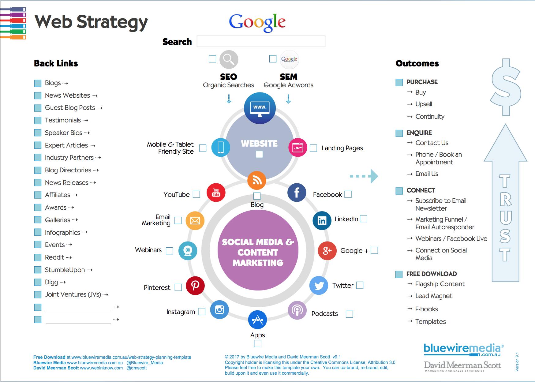 marketing speaker marketing strategist free ebooks